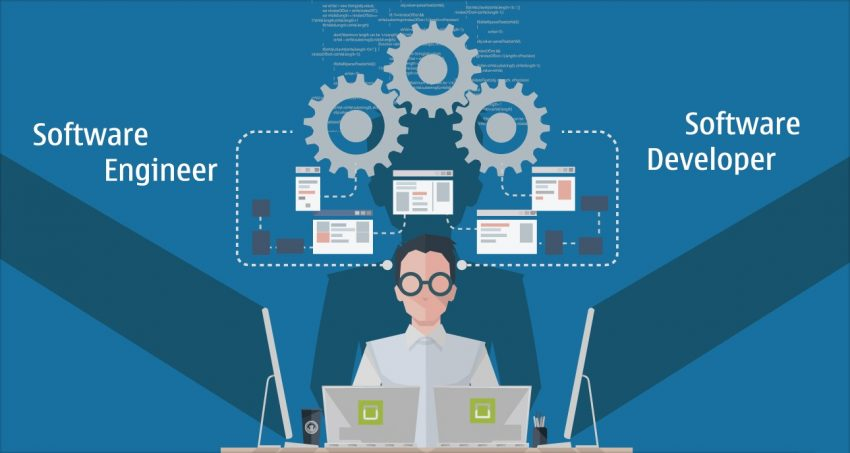 Software Developer Skills