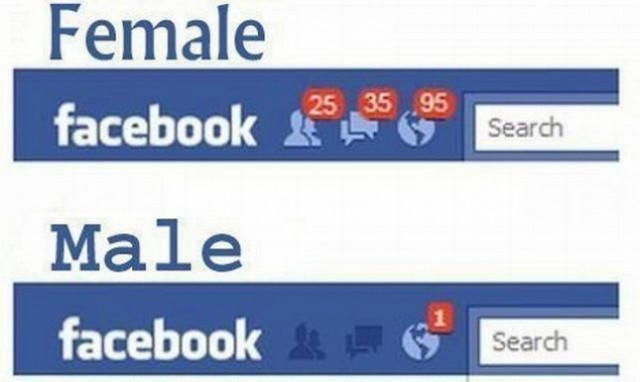 Men vs women facebook