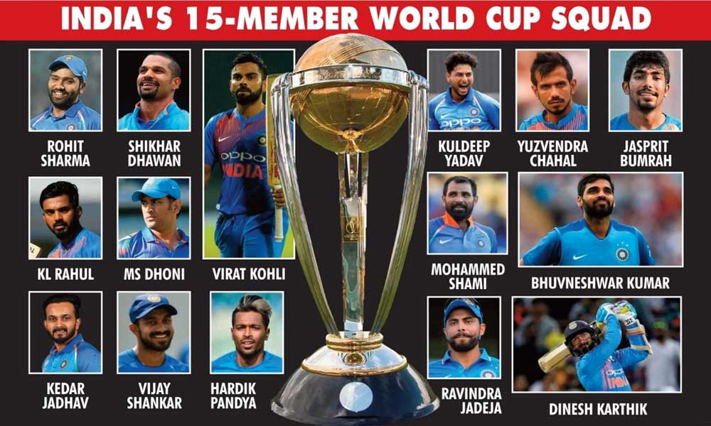Indian Cricket Team for World Cup 2019