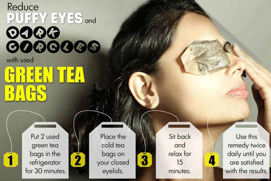 Place green tea bags over your eyes