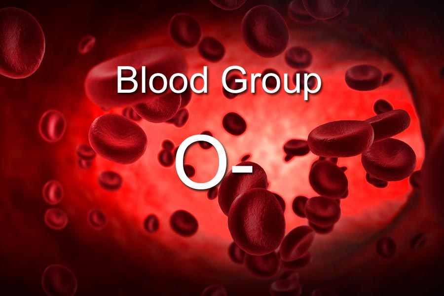 O- Blood Group Personality