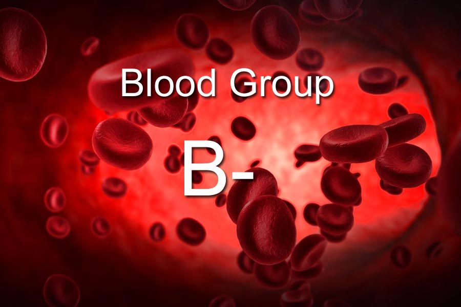 B- Blood Group Personality