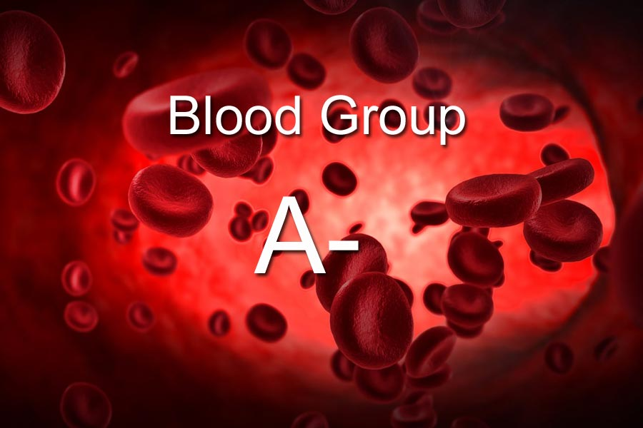 A- Blood Group Personality