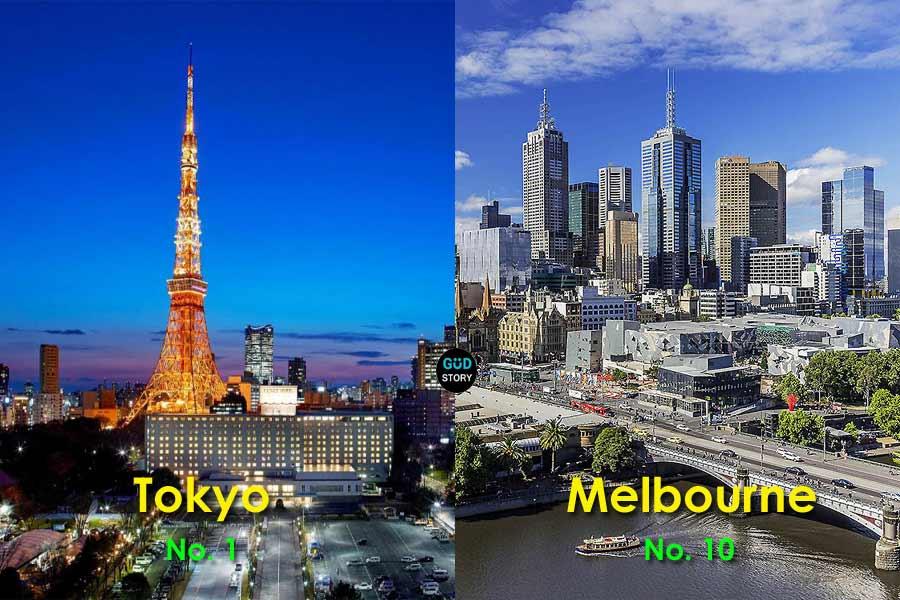 Tokyo Becomes The Safest City: The Economic Intelligence Unit Survey