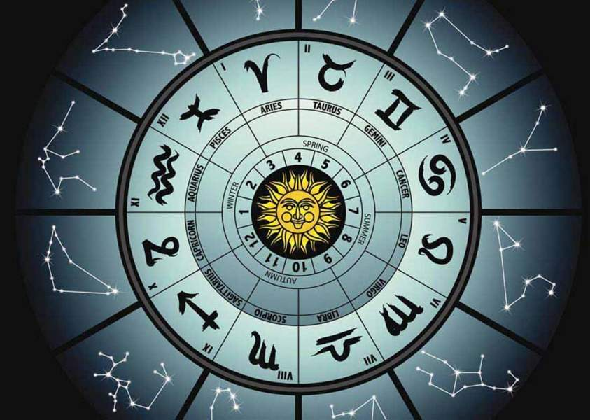 7 Things That Astrologer will Never Answer You Correctly