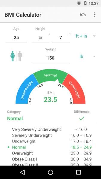 Your BMI is very high
