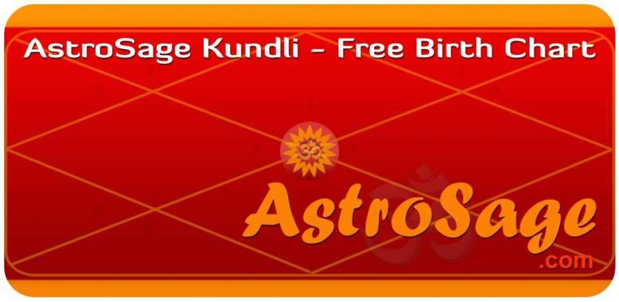AstroSage Kundli: Astrology