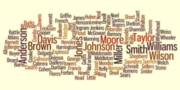 Most Common Surnames in The United States