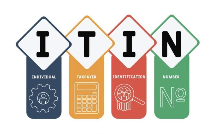 What are ITIN Loans